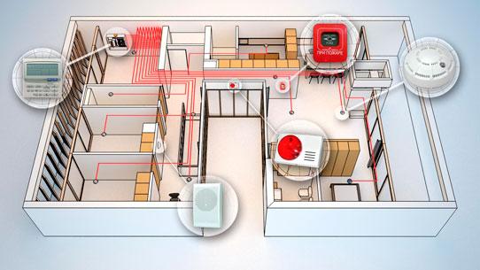 Как выбрать надежную и подходящую пожарную сигнализацию?